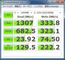 C400 64GBx4 RAID0